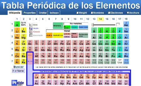tabla periodica de los elementos quimicos hecha en excel gallery tabla periodica de los elementos quimicos - Tabla Periodica 2017 Pdf